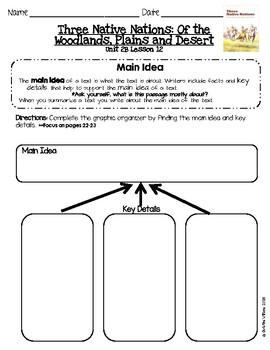 2016 Readygen 4th Grade Unit 2 Module b Lesson 12 Three Native Nations