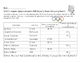 2016 Rio Summer Olympics Task Cards and Activity Pack- Women's Butterfly