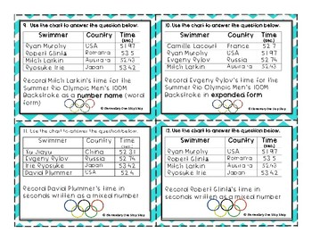 2016 Rio Summer Olympics Task Cards and Activity Pack- Men's Backstroke