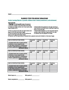 2016 Rubrics for braiding