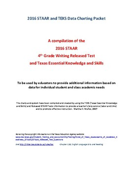 2016 STAAR 4th Grade Writing Data Packet