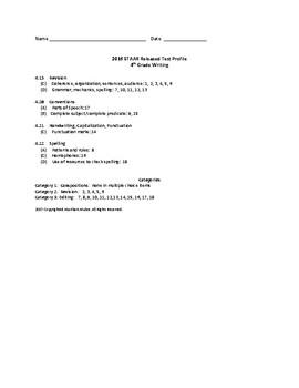 2016 STAAR 4th Grade Writing Data Packet