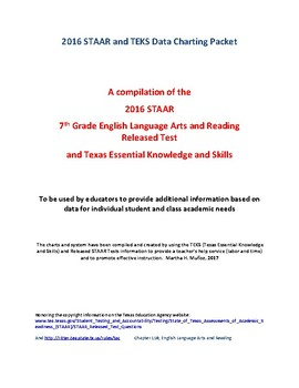 2016 STAAR 7th Grade ELAR Data Packet