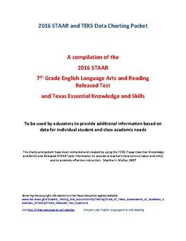 2016 STAAR 7th Grade ELAR Data Packet