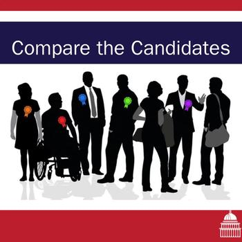 2016 election: Evaluate the candidates