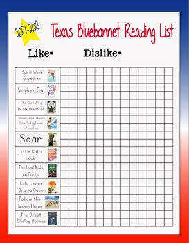 2017-2018 Texas Bluebonnet Reading List--Like/Dislike Poster & Tracking Sheets