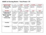 2017 ASLHS Art Rubric