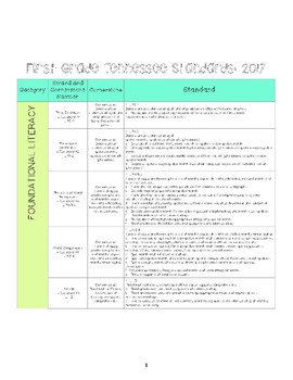 2017 First Grade Standards Tennessee