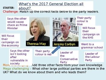 2017 General Election UK