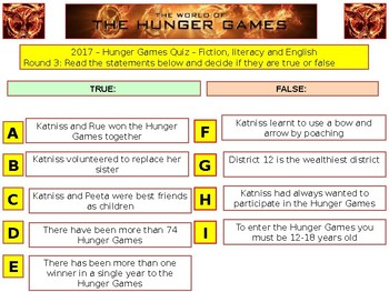 2017 - Hunger Games Quiz ( Fiction, Literacy )-7 rounds&40+Qs' Book Day