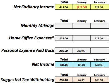 2018 Income and Expense Tracker for online ESL Teaching (VIPKID)