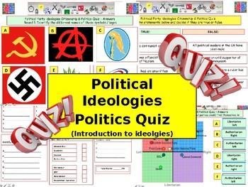 2017 - Political Ideologies Quiz (Politics Quiz) - 7 rounds and 40+Qs'  civics