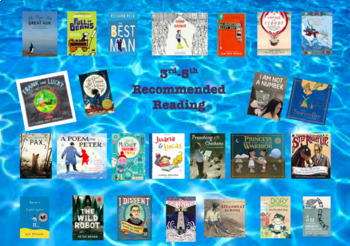 2017 Summer Reading Packet K-5