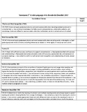 2017 Tennessee 5th Grade Language Arts Standards Checklist