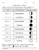 2017_Lunar_Cycle_Predictions