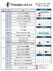 2018-19 Course Calendar for Principles of Law