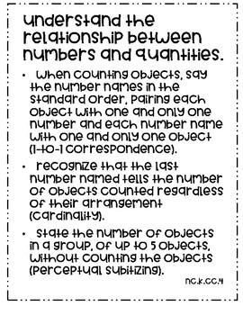 2018-19 NC Kindergarten Math Standards