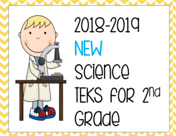 2018-2019 NEW Science TEKS Posters for 2nd Grade
