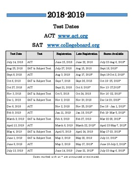 2018-2019 SAT-ACT Test Dates by College Junkee | TpT