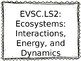 2018-2019 Tennessee Environmental Science Standards