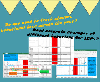2018-2019 Yearly Student Behavior Tracker and Average calculator.