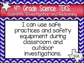 "4th Grade Streamlined Science TEKS ""I Can"" Statement Posters: TEXAS PRIDE"