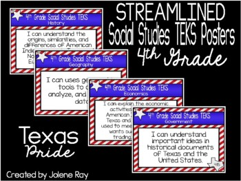 "2018-2019 4th Grade Social Studies TEKS ""I Can"" Statement Posters: TEXAS PRIDE"