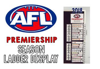 2018 AFL Premiership Season Ladder DISPLAY!