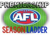 2018 AFL Season Ladder Display