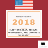 2018 Midterm Election Results Webquest Fact Finding Who Controls House and Props