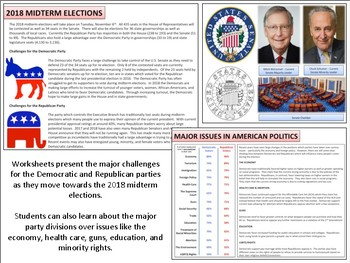 2018 Midterm Elections - Mini Unit