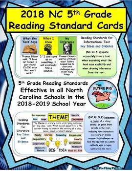 2018 NC 5th Grade Reading Standard Cards