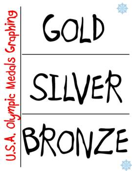 2018 Olympics Medals Graphing