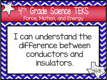 """3rd Grade Streamlined Science TEKS """"I Can"""" Statement Posters: TEXAS PRIDE"""