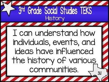 "2018-2019 3rd Grade Social Studies TEKS ""I Can"" Posters: TEXAS PRIDE"
