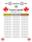 2018 WINTER GAMES, TEAM CANADA MEDAL COUNT TRACKER