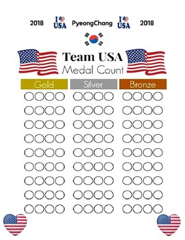2018 WINTER GAMES, TEAM USA MEDAL COUNT TRACKER