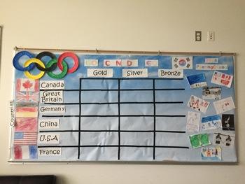 2018 Winter Olympics Bulletin Board