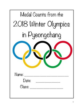 2018 Winter Olympics Medal Count Line Plot
