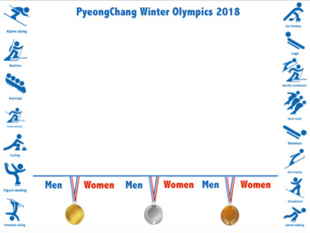 2018 Winter Olympics USA Medal Count