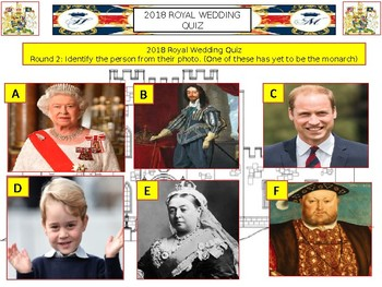 2018 royal Wedding Quiz