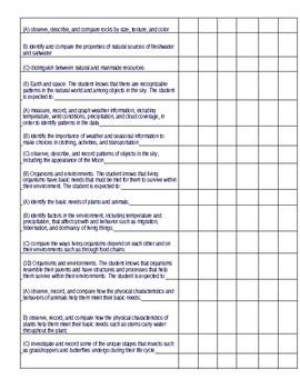 2019 2nd Grade Science TEKS Checklist