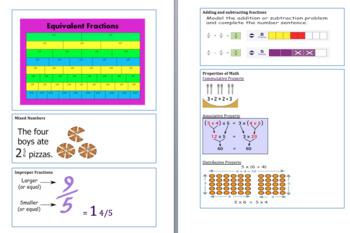 2019 4th Grade Georgia GA Milestones Math Study Guide