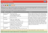 2021 Course Audit Syllabus - AP Language and Composition