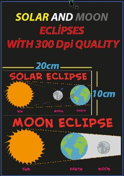 eclipses posters.