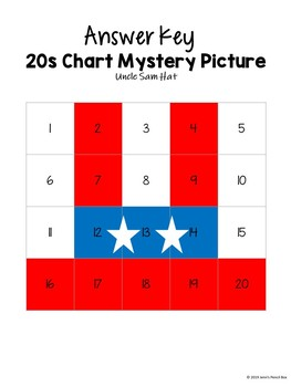 20s Chart Mystery Picture Spring and Summer Pack {8 Pictures}