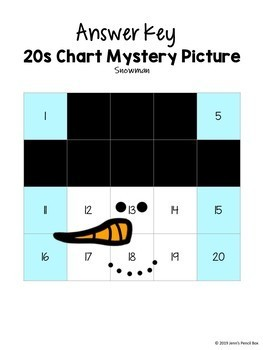 20s Chart Mystery Picture Fall and Winter {8 Pictures}