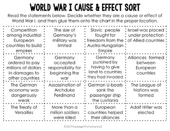 what are the causes and effects of world war 2