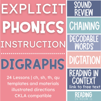 21 Digraph Phonics Lessons with Templates, Printables and Google Slides