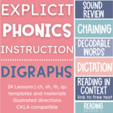 21 Digraph Phonics Lessons with Templates, Printables and
